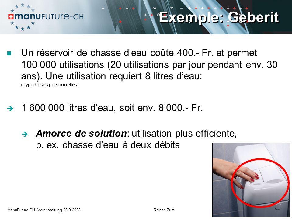 Exemple: Geberit 15 ManuFuture-CH Veranstaltung 26.9.2008 Rainer Züst Un réservoir de chasse d'eau coûte 400.- Fr.