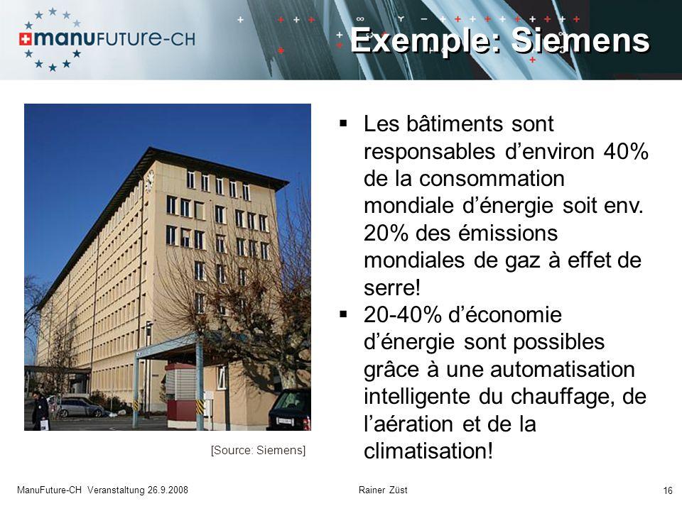 Exemple: Siemens 16 ManuFuture-CH Veranstaltung 26.9.2008 Rainer Züst  Les bâtiments sont responsables d'environ 40% de la consommation mondiale d'énergie soit env.