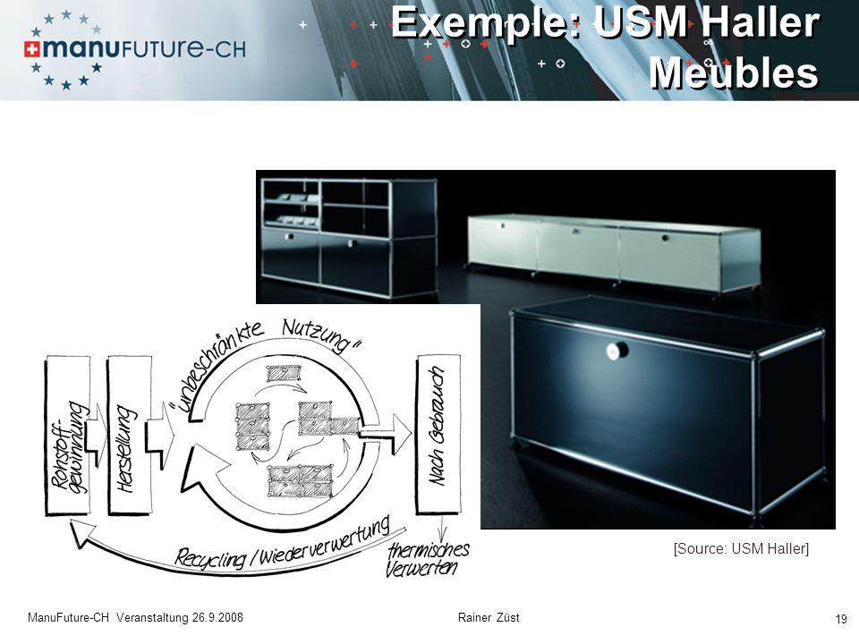 Exemple: USM Haller Meubles 19 ManuFuture-CH Veranstaltung 26.9.2008 Rainer Züst [Source: USM Haller]