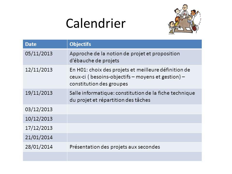 Calendrier DateObjectifs 05/11/2013Approche de la notion de projet et proposition d'ébauche de projets 12/11/2013En H01: choix des projets et meilleur