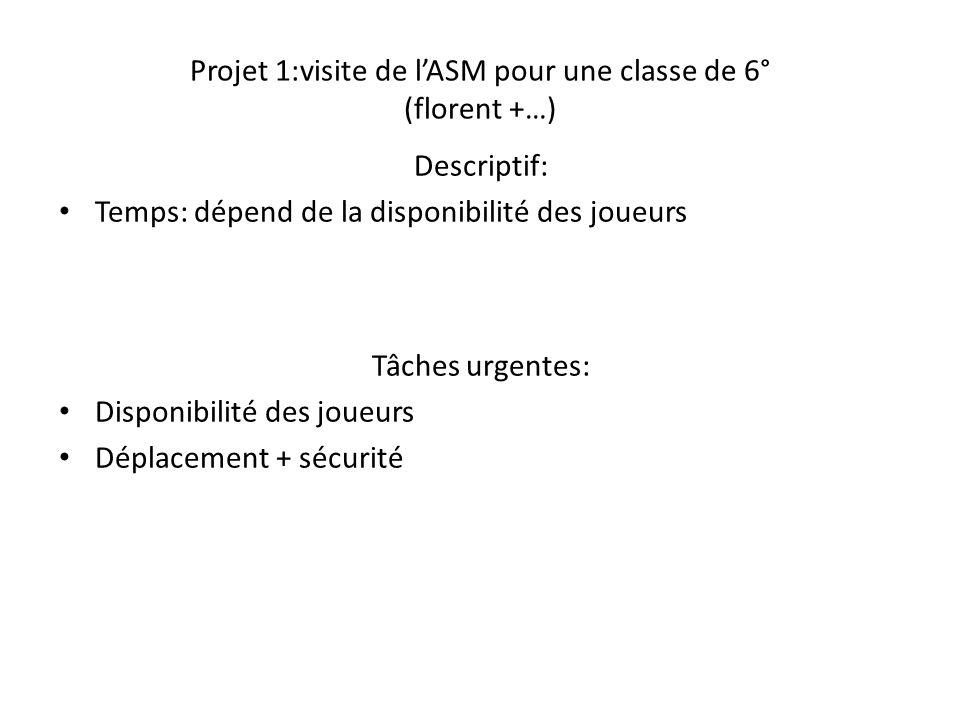Projet 1:visite de l'ASM pour une classe de 6° (florent +…) Descriptif: Temps: dépend de la disponibilité des joueurs Tâches urgentes: Disponibilité d