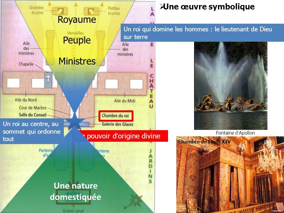 Fontaine d'Apollon  Une œuvre symbolique Un pouvoir d'origine divine Une nature domestiquée Un roi au centre, au sommet qui ordonne tout Royaume Peup