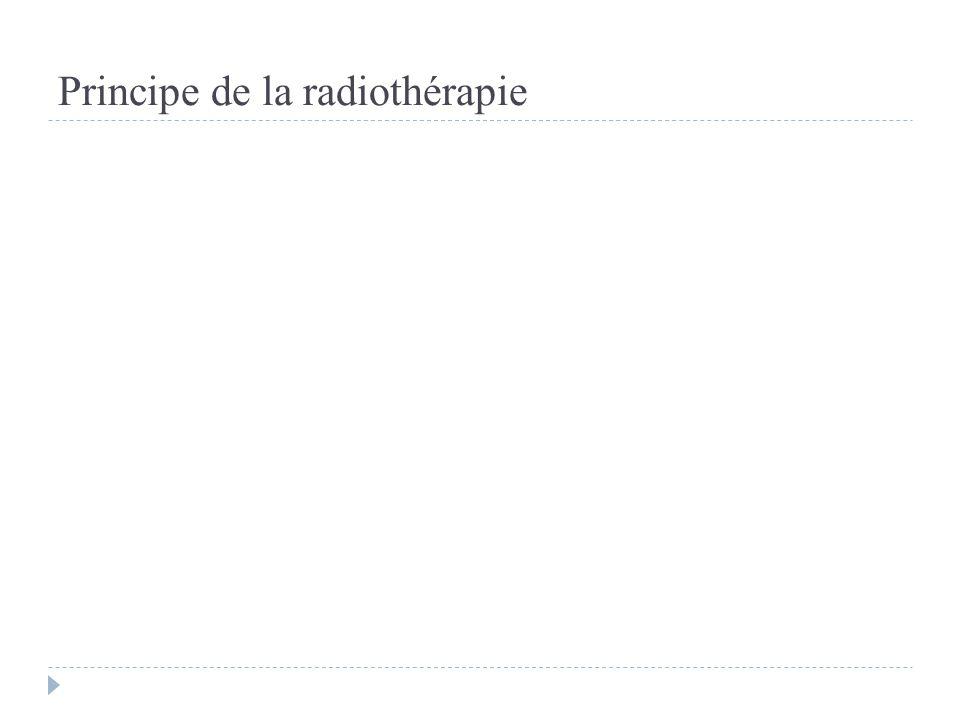 Principe de la radiothérapie