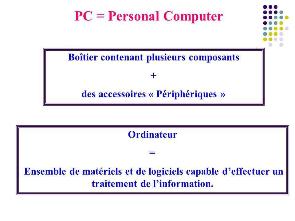 PC = Personal Computer Boîtier contenant plusieurs composants + des accessoires « Périphériques » Ordinateur = Ensemble de matériels et de logiciels c