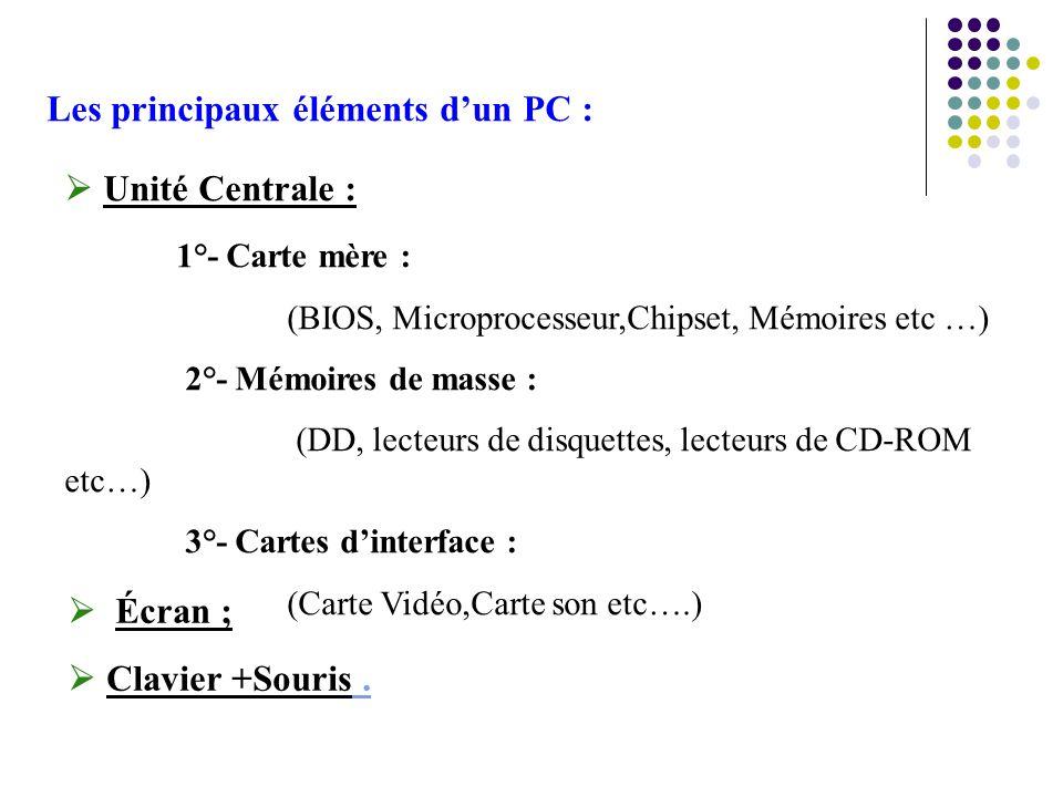 Les principaux éléments d'un PC :  Unité Centrale : 1°- Carte mère : (BIOS, Microprocesseur,Chipset, Mémoires etc …) 2°- Mémoires de masse : (DD, lec