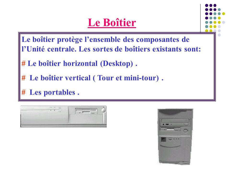 Le Boîtier Le boîtier protège l'ensemble des composantes de l'Unité centrale. Les sortes de boîtiers existants sont: # Le boîtier horizontal (Desktop)