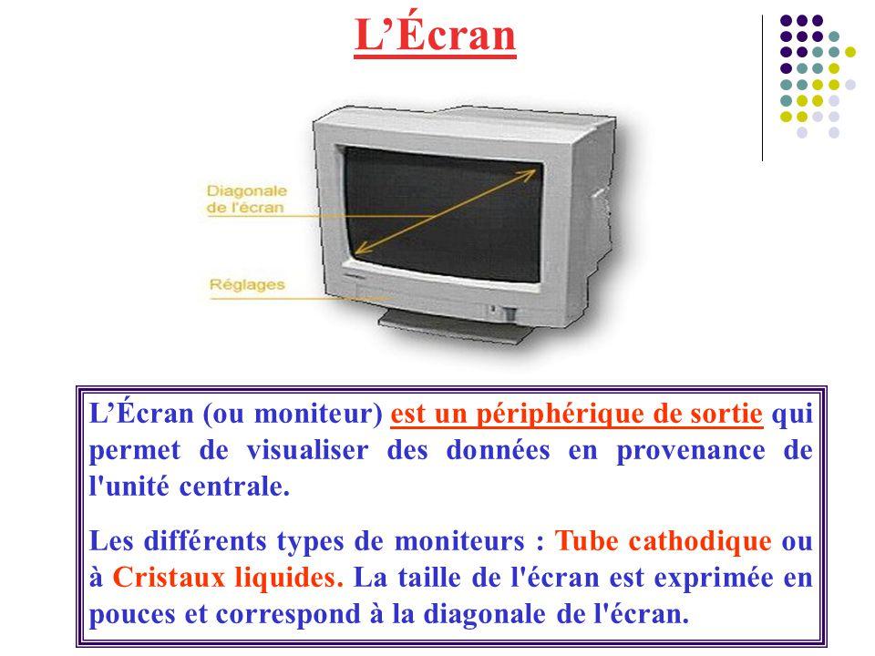 L'Écran L'Écran (ou moniteur) est un périphérique de sortie qui permet de visualiser des données en provenance de l'unité centrale. Les différents typ