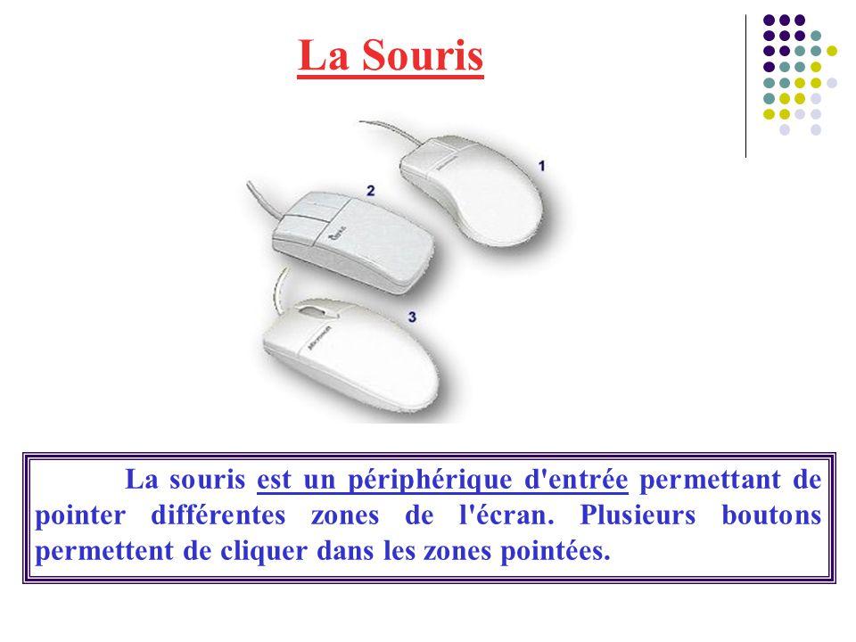 La Souris La souris est un périphérique d'entrée permettant de pointer différentes zones de l'écran. Plusieurs boutons permettent de cliquer dans les