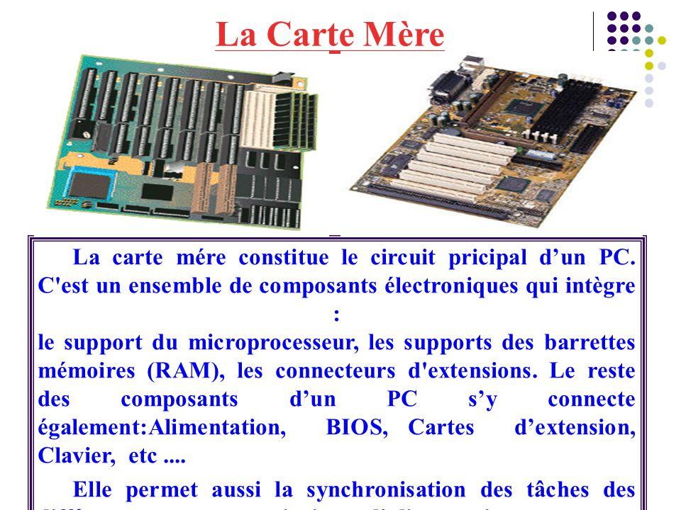 La Carte Mère La carte mére constitue le circuit pricipal d'un PC. C'est un ensemble de composants électroniques qui intègre : le support du microproc