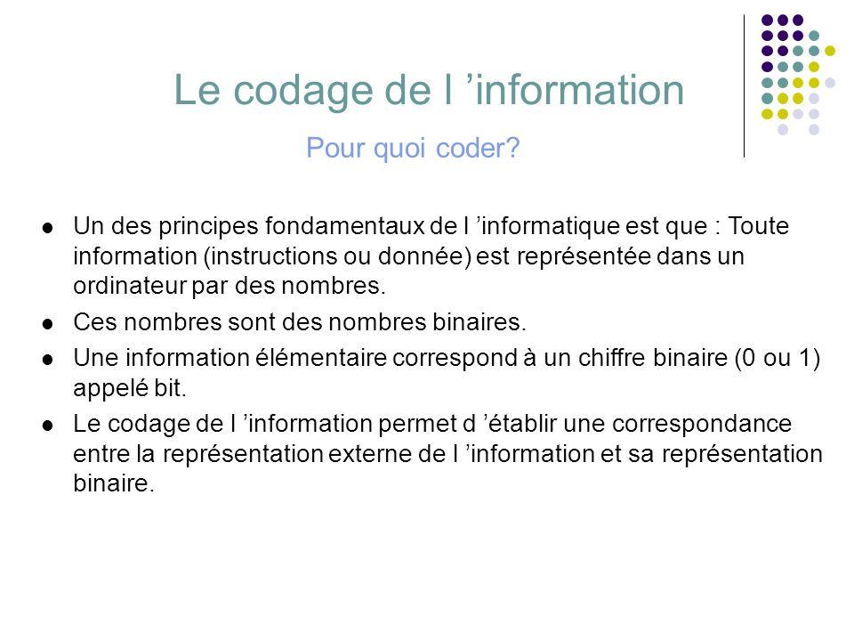 Le codage de l 'information Pour quoi coder? l Un des principes fondamentaux de l 'informatique est que : Toute information (instructions ou donnée) e