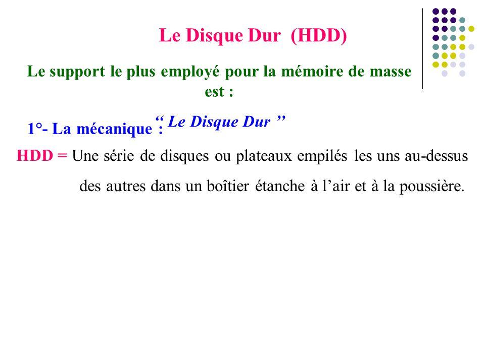 Le Disque Dur (HDD) Le support le plus employé pour la mémoire de masse est : '' Le Disque Dur '' 1°- La mécanique : HDD = Une série de disques ou pla