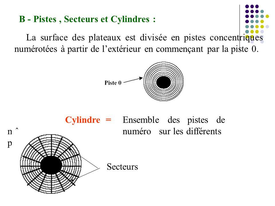 B - Pistes, Secteurs et Cylindres : La surface des plateaux est divisée en pistes concentriques numérotées à partir de l'extérieur en commençant par l