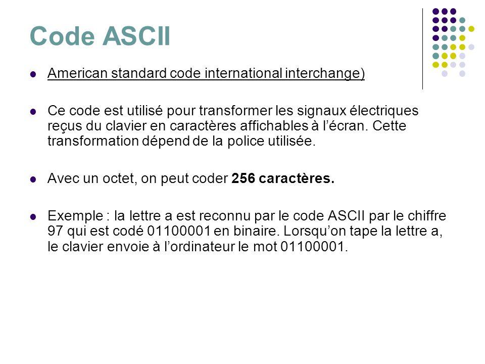 Code ASCII American standard code international interchange) Ce code est utilisé pour transformer les signaux électriques reçus du clavier en caractèr