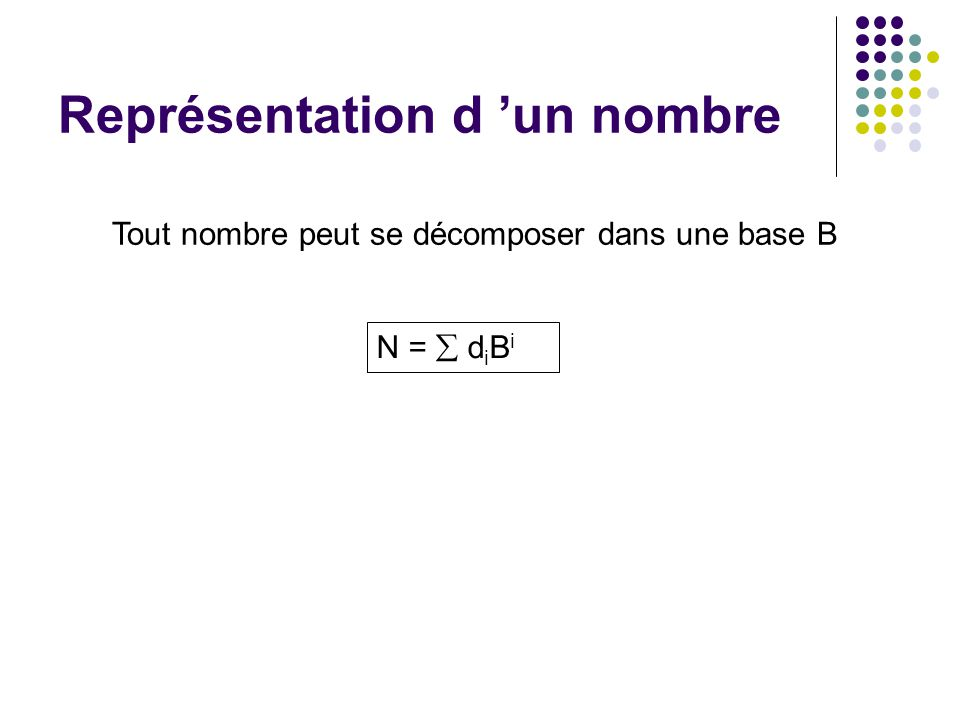 Représentation d 'un nombre N =  d i B i Tout nombre peut se décomposer dans une base B