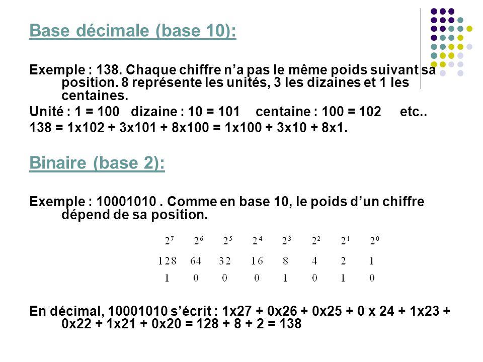Base décimale (base 10): Exemple : 138. Chaque chiffre n'a pas le même poids suivant sa position. 8 représente les unités, 3 les dizaines et 1 les cen
