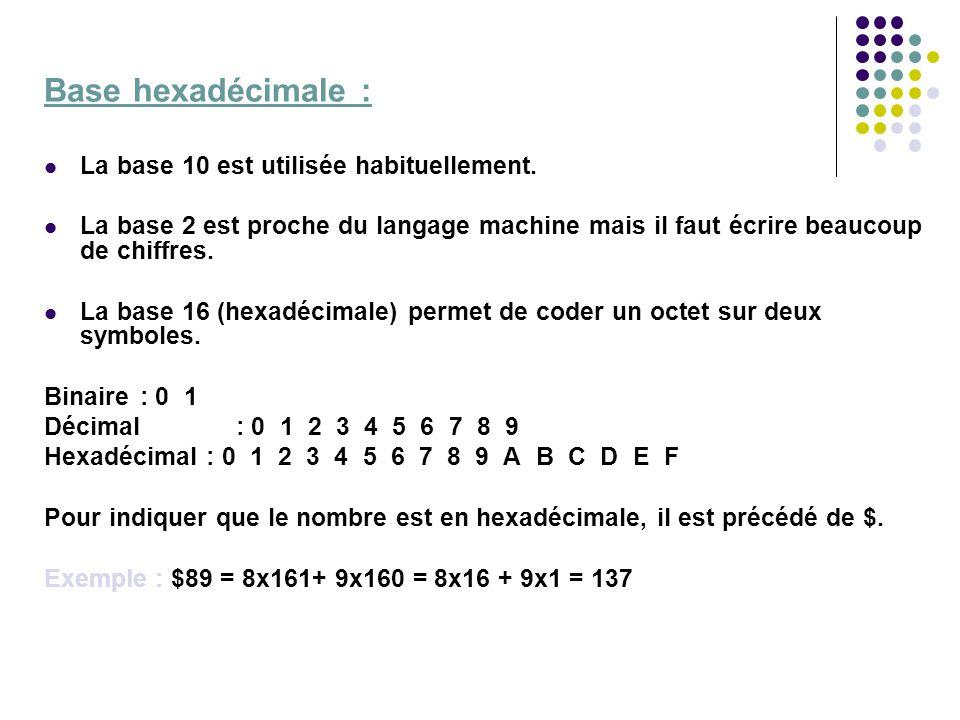 Base hexadécimale : La base 10 est utilisée habituellement. La base 2 est proche du langage machine mais il faut écrire beaucoup de chiffres. La base