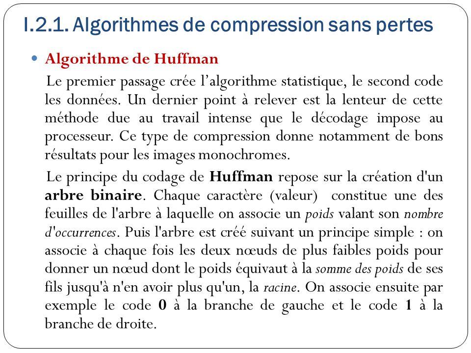 Algorithme de Huffman Le premier passage crée l'algorithme statistique, le second code les données. Un dernier point à relever est la lenteur de cette