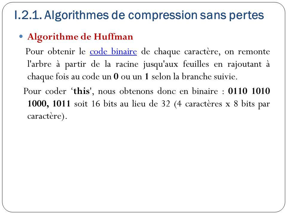 Algorithme de Huffman Pour obtenir le code binaire de chaque caractère, on remonte l'arbre à partir de la racine jusqu'aux feuilles en rajoutant à cha