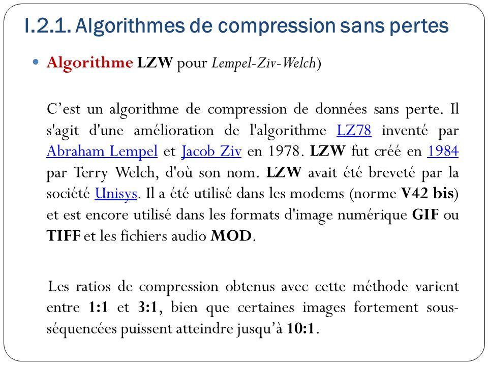 Algorithme LZW pour Lempel-Ziv-Welch) C'est un algorithme de compression de données sans perte. Il s'agit d'une amélioration de l'algorithme LZ78 inve