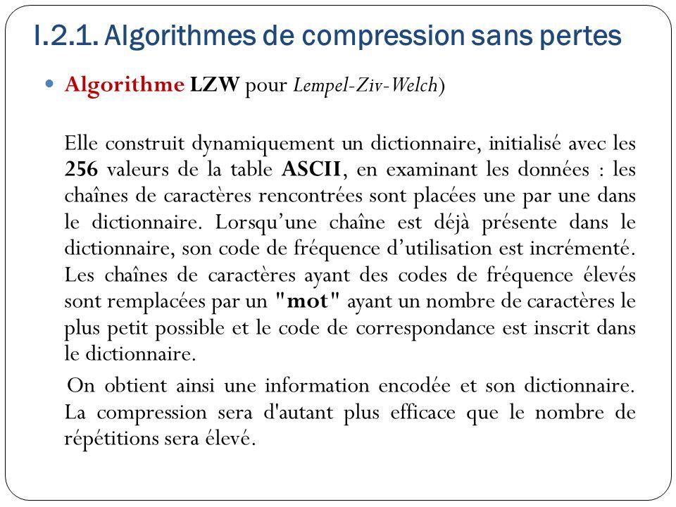 Algorithme LZW pour Lempel-Ziv-Welch) Elle construit dynamiquement un dictionnaire, initialisé avec les 256 valeurs de la table ASCII, en examinant le