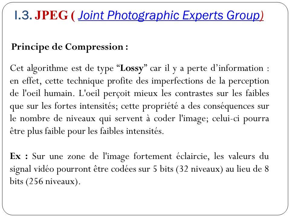 """Principe de Compression : Cet algorithme est de type """"Lossy"""" car il y a perte d'information : en effet, cette technique profite des imperfections de l"""