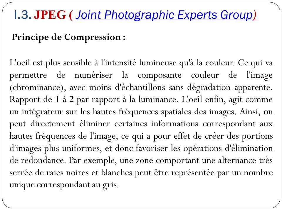 Principe de Compression : L'oeil est plus sensible à l'intensité lumineuse qu'à la couleur. Ce qui va permettre de numériser la composante couleur de