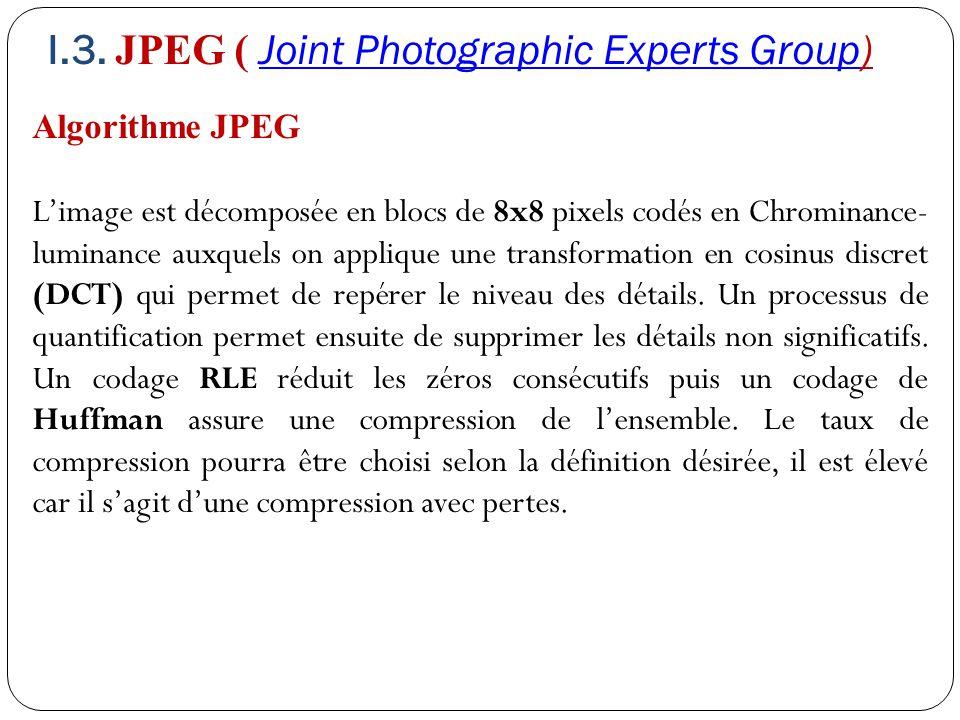 Algorithme JPEG L'image est décomposée en blocs de 8x8 pixels codés en Chrominance- luminance auxquels on applique une transformation en cosinus discr
