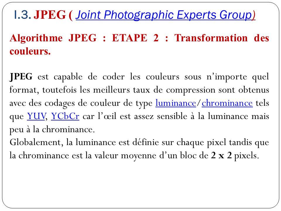 Algorithme JPEG : ETAPE 2 : Transformation des couleurs. JPEG est capable de coder les couleurs sous n'importe quel format, toutefois les meilleurs ta