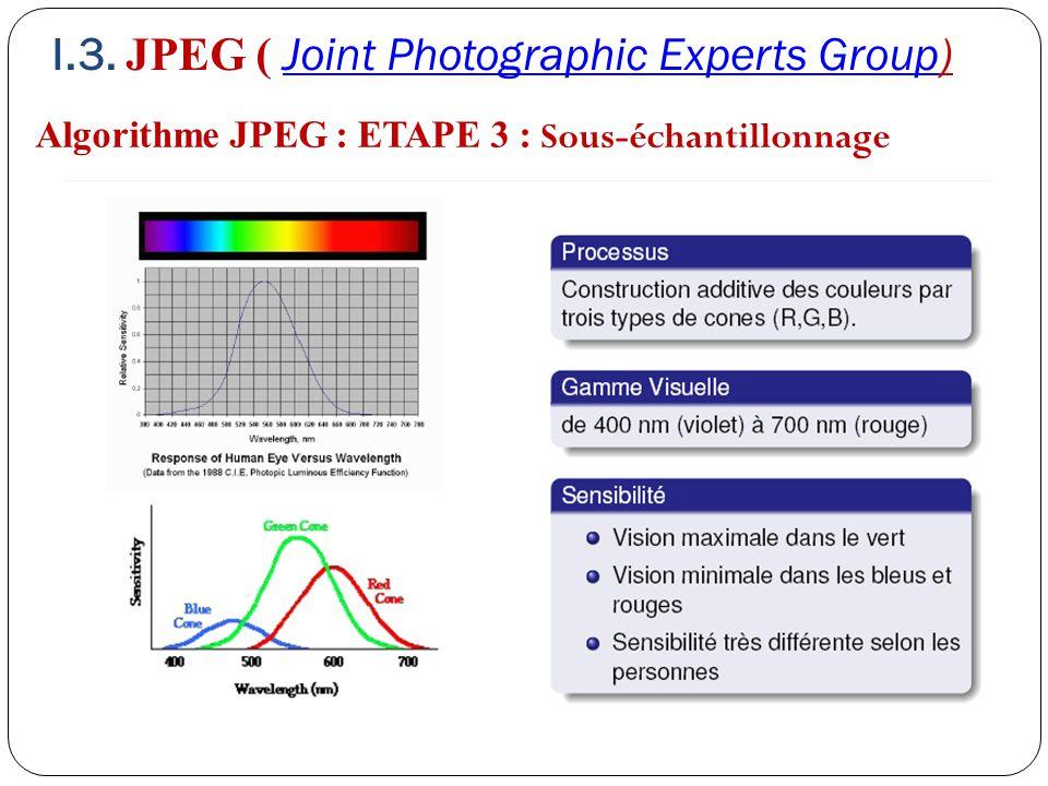Algorithme JPEG : ETAPE 3 : Sous-échantillonnage I.3. JPEG ( Joint Photographic Experts Group)Joint Photographic Experts Group