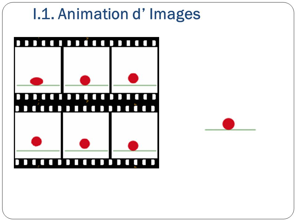 I.1. Animation d' Images