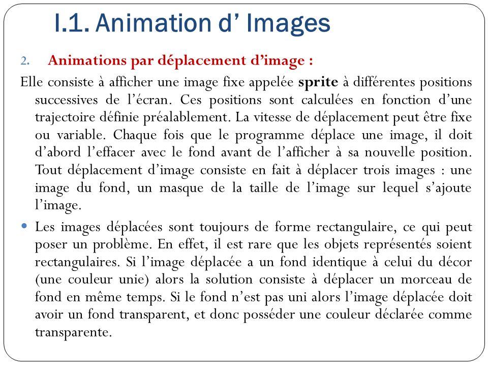 2. Animations par déplacement d'image : Elle consiste à afficher une image fixe appelée sprite à différentes positions successives de l'écran. Ces pos
