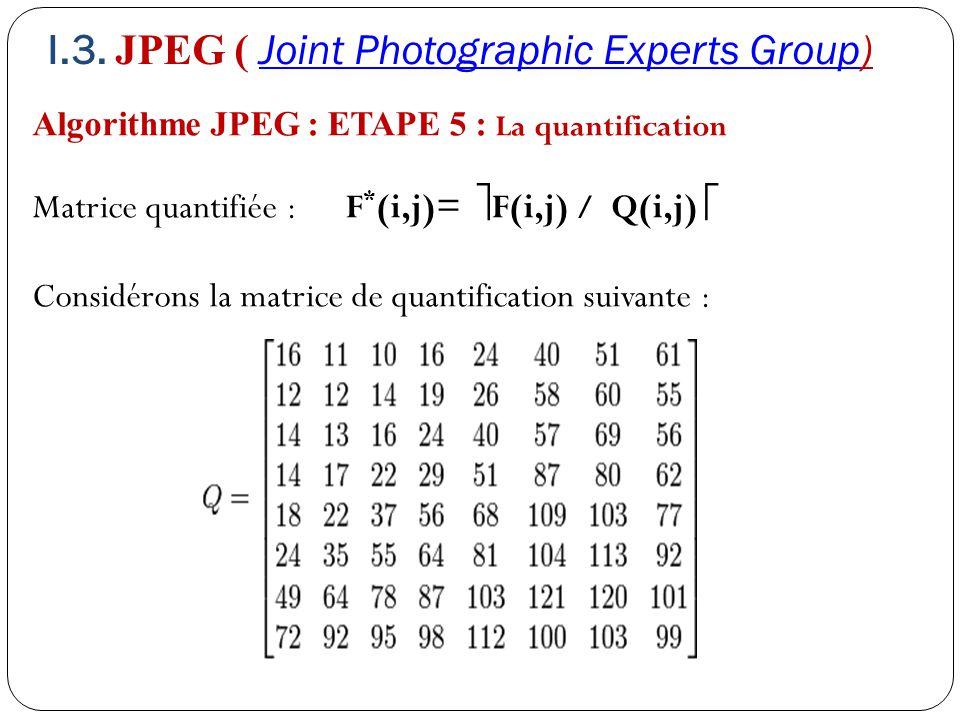 Algorithme JPEG : ETAPE 5 : La quantification Matrice quantifiée : F * (i,j)=  F(i,j) / Q(i,j)  Considérons la matrice de quantification suivante :