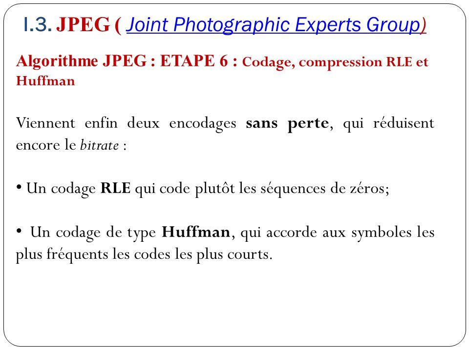 Algorithme JPEG : ETAPE 6 : Codage, compression RLE et Huffman Viennent enfin deux encodages sans perte, qui réduisent encore le bitrate : Un codage R