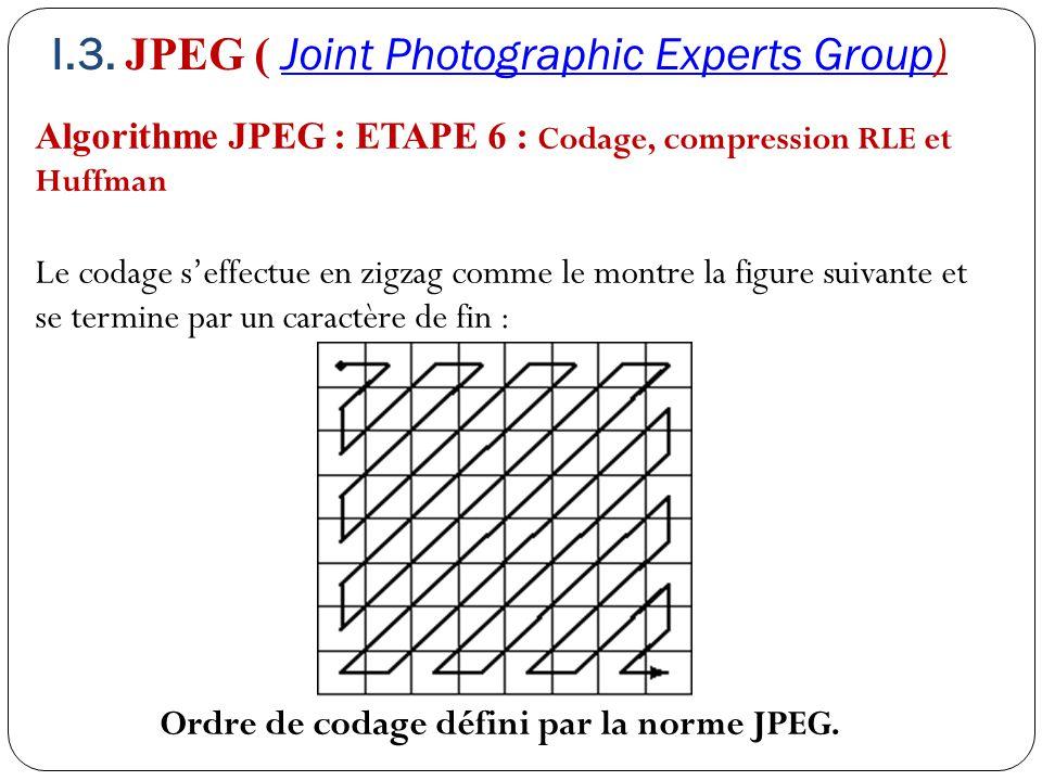 Algorithme JPEG : ETAPE 6 : Codage, compression RLE et Huffman Le codage s'effectue en zigzag comme le montre la figure suivante et se termine par un