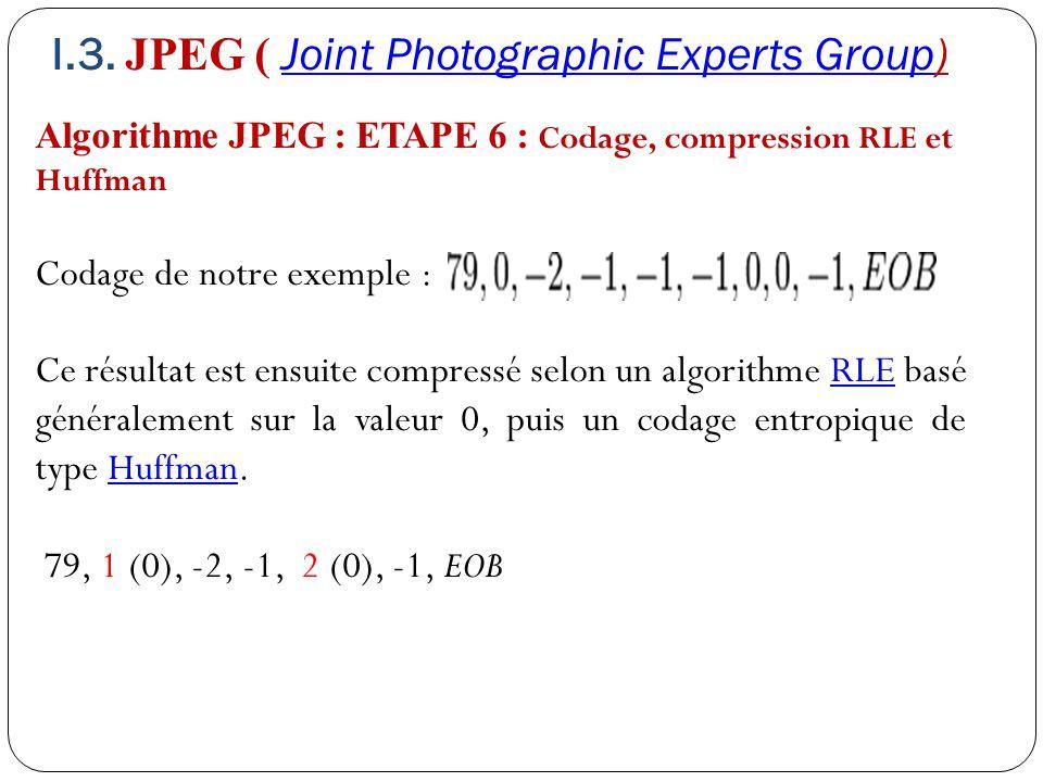 Algorithme JPEG : ETAPE 6 : Codage, compression RLE et Huffman Codage de notre exemple : Ce résultat est ensuite compressé selon un algorithme RLE bas