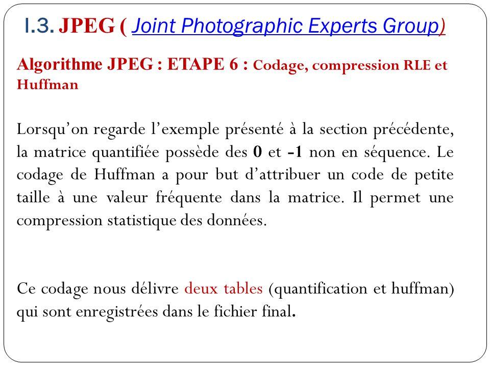 Algorithme JPEG : ETAPE 6 : Codage, compression RLE et Huffman Lorsqu'on regarde l'exemple présenté à la section précédente, la matrice quantifiée pos