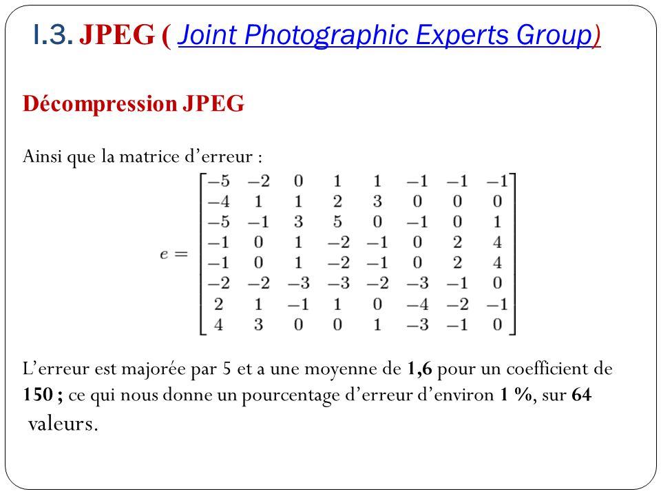 Décompression JPEG Ainsi que la matrice d'erreur : L'erreur est majorée par 5 et a une moyenne de 1,6 pour un coefficient de 150 ; ce qui nous donne u