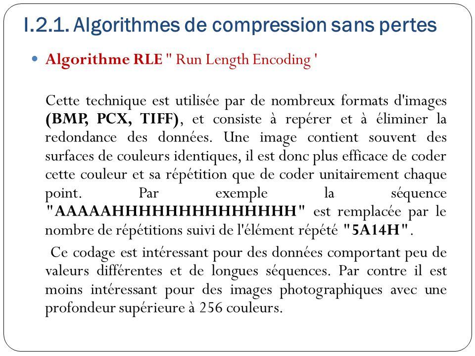I.2.1. Algorithmes de compression sans pertes Algorithme RLE '' Run Length Encoding ' Cette technique est utilisée par de nombreux formats d'images (B