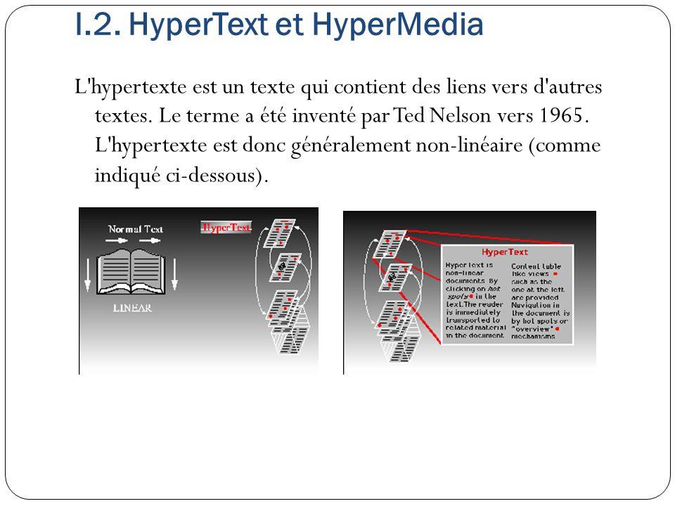 I.2. HyperText et HyperMedia L'hypertexte est un texte qui contient des liens vers d'autres textes. Le terme a été inventé par Ted Nelson vers 1965. L