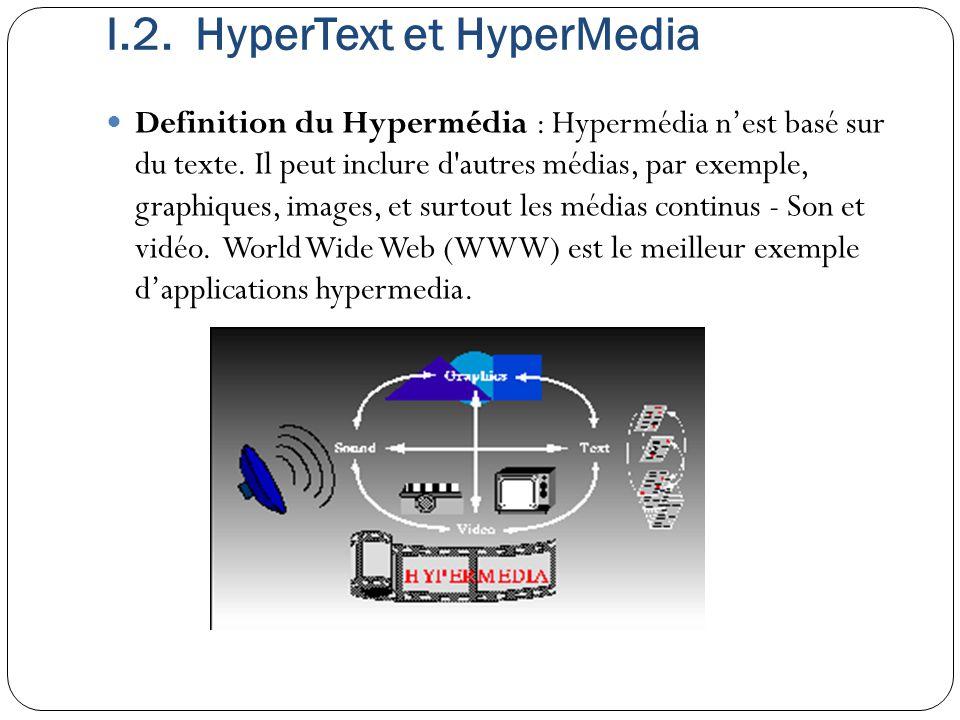 I.2. HyperText et HyperMedia Definition du Hypermédia : Hypermédia n'est basé sur du texte. Il peut inclure d'autres médias, par exemple, graphiques,