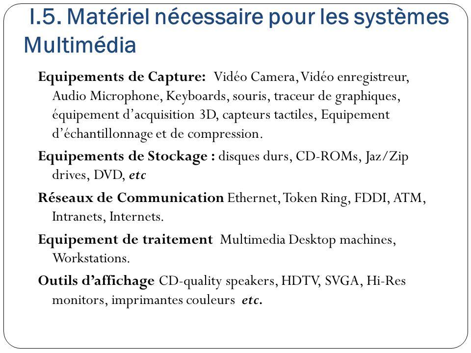 I.5. Matériel nécessaire pour les systèmes Multimédia Equipements de Capture: Vidéo Camera, Vidéo enregistreur, Audio Microphone, Keyboards, souris, t