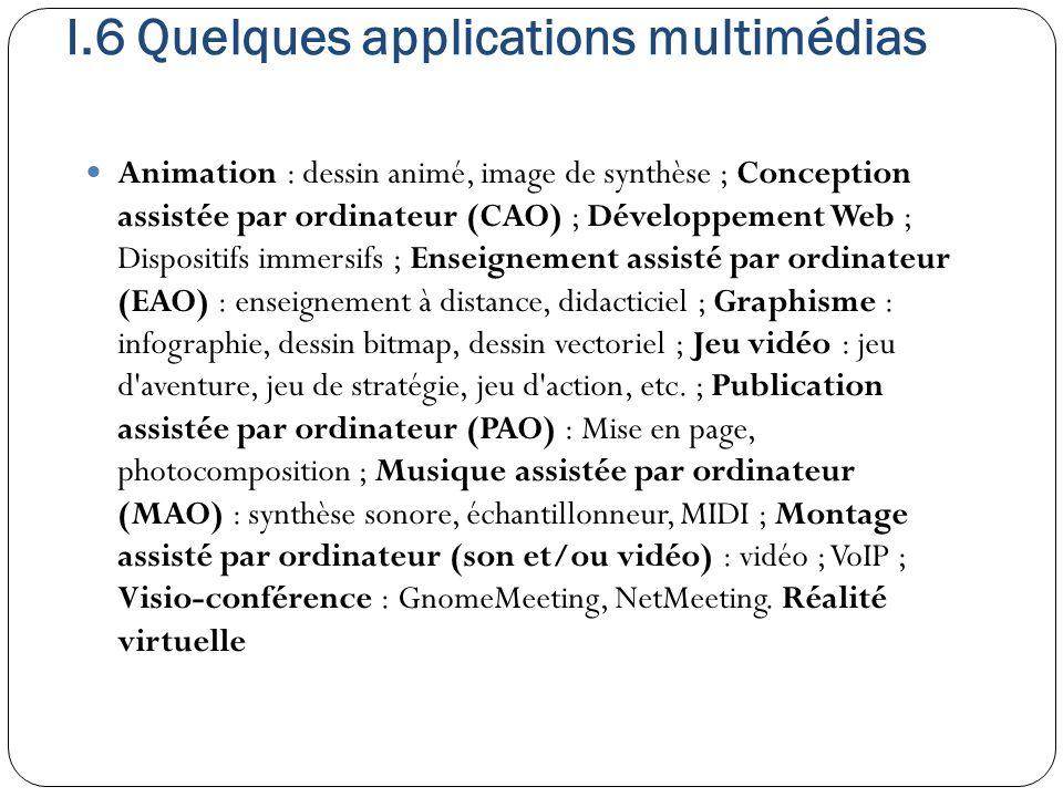I.6 Quelques applications multimédias Animation : dessin animé, image de synthèse ; Conception assistée par ordinateur (CAO) ; Développement Web ; Dis