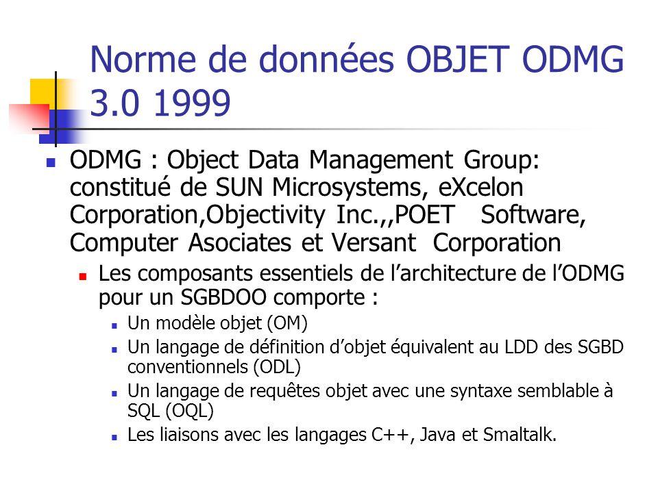 Norme de données OBJET ODMG 3.0 1999 ODMG : Object Data Management Group: constitué de SUN Microsystems, eXcelon Corporation,Objectivity Inc.,,POET So
