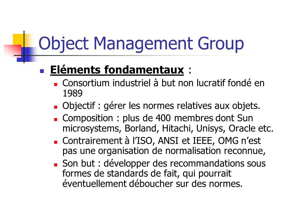 Object Management Group Eléments fondamentaux : Consortium industriel à but non lucratif fondé en 1989 Objectif : gérer les normes relatives aux objet