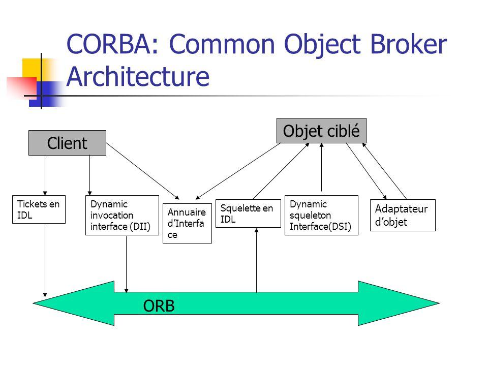 CORBA IDL : permet la description d'interfaces de classes indépendantes de tout SGBD et de tout langage de programmation.