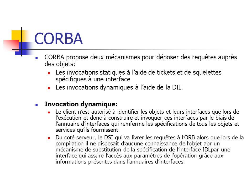 CORBA CORBA propose deux mécanismes pour déposer des requêtes auprès des objets: Les invocations statiques à l'aide de tickets et de squelettes spécif