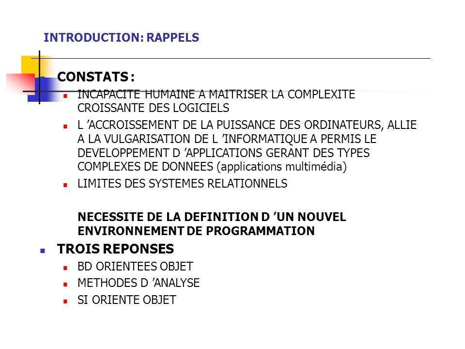 INTRODUCTION: RAPPELS CONSTATS : INCAPACITE HUMAINE A MAITRISER LA COMPLEXITE CROISSANTE DES LOGICIELS L 'ACCROISSEMENT DE LA PUISSANCE DES ORDINATEURS, ALLIE A LA VULGARISATION DE L 'INFORMATIQUE A PERMIS LE DEVELOPPEMENT D 'APPLICATIONS GERANT DES TYPES COMPLEXES DE DONNEES (applications multimédia) LIMITES DES SYSTEMES RELATIONNELS NECESSITE DE LA DEFINITION D 'UN NOUVEL ENVIRONNEMENT DE PROGRAMMATION TROIS REPONSES BD ORIENTEES OBJET METHODES D 'ANALYSE SI ORIENTE OBJET