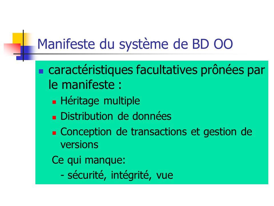 Manifeste du système de BD OO caractéristiques facultatives prônées par le manifeste : Héritage multiple Distribution de données Conception de transactions et gestion de versions Ce qui manque: - sécurité, intégrité, vue