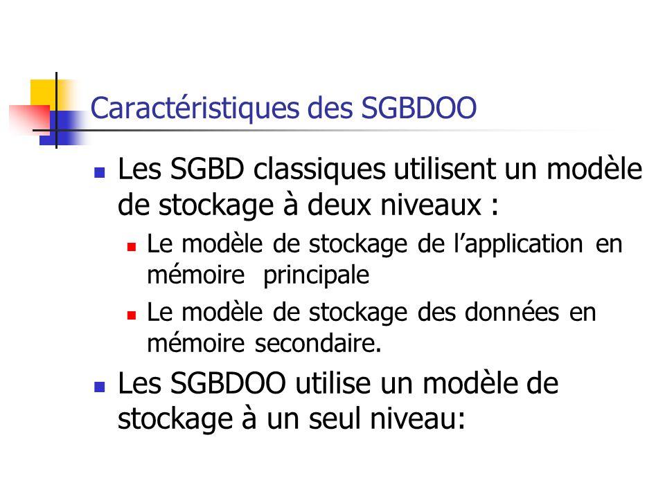 Caractéristiques des SGBDOO Les SGBD classiques utilisent un modèle de stockage à deux niveaux : Le modèle de stockage de l'application en mémoire principale Le modèle de stockage des données en mémoire secondaire.