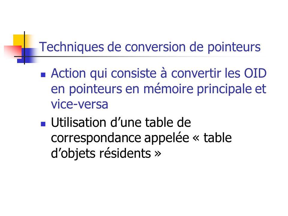 Techniques de conversion de pointeurs Action qui consiste à convertir les OID en pointeurs en mémoire principale et vice-versa Utilisation d'une table de correspondance appelée « table d'objets résidents »